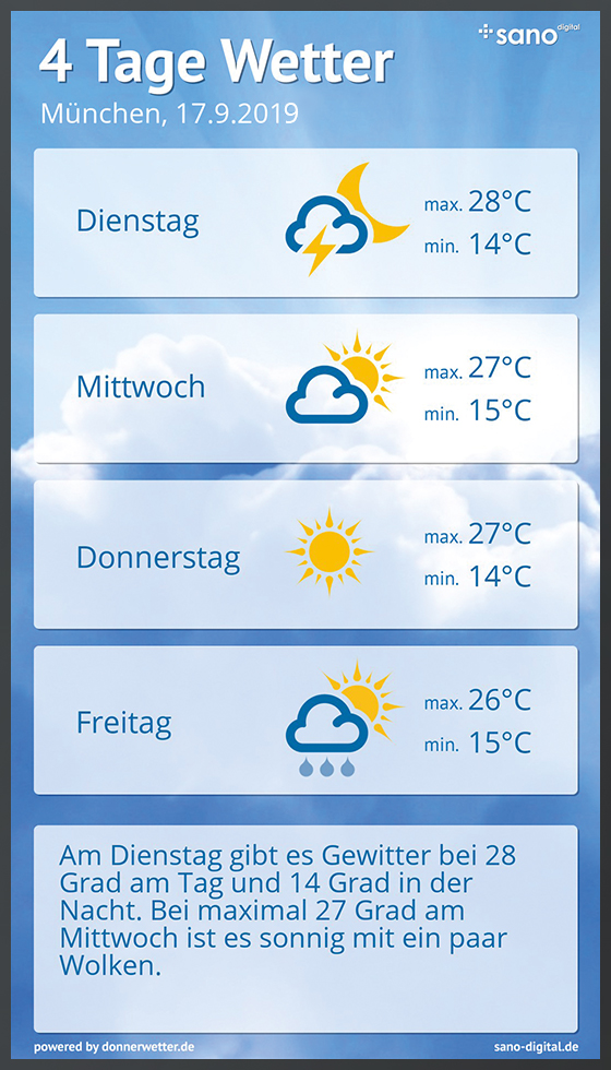 Wetter München Weihnachten 2019.Wetter Vorhersagen Sano Digital
